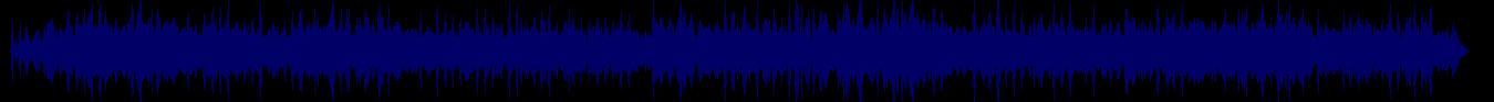 waveform of track #67356