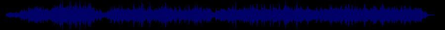 waveform of track #67366