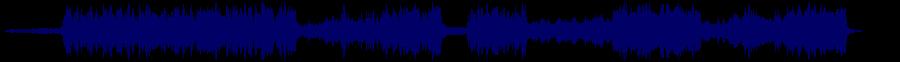 waveform of track #67395