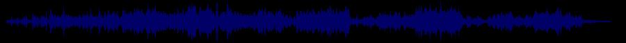 waveform of track #67401
