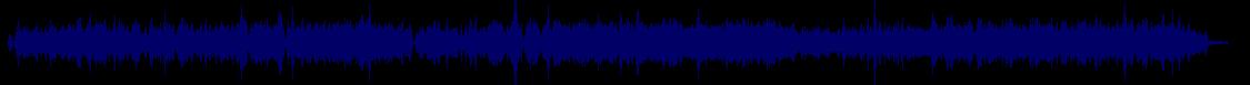 waveform of track #67447