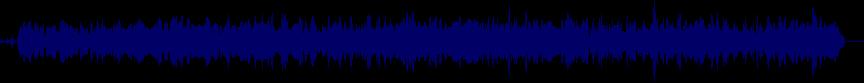 waveform of track #67455