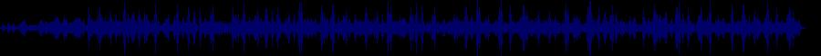 waveform of track #67464