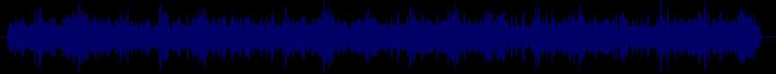 waveform of track #67476