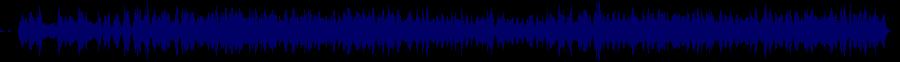 waveform of track #67477