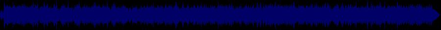 waveform of track #67480