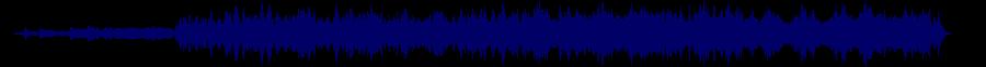 waveform of track #67506