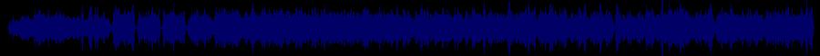 waveform of track #67538