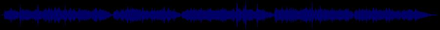 waveform of track #67557