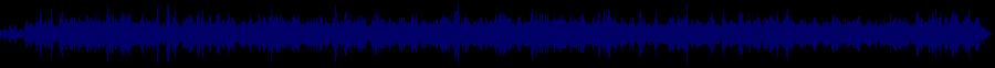 waveform of track #67568