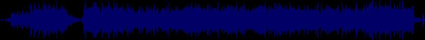waveform of track #67577