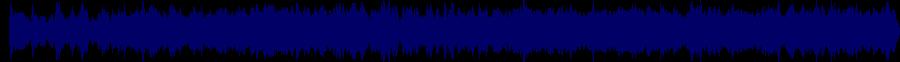 waveform of track #67596