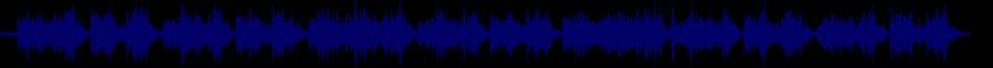 waveform of track #67603