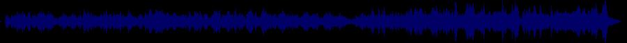 waveform of track #67612