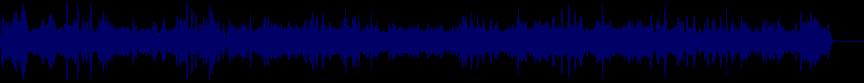 waveform of track #67620