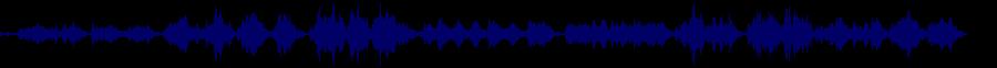 waveform of track #67621