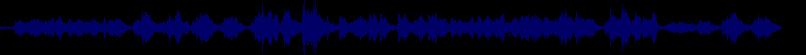 waveform of track #67623