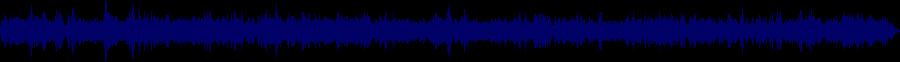 waveform of track #67630