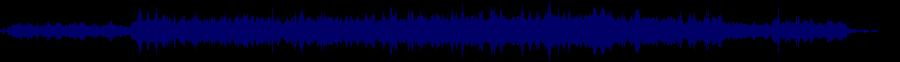 waveform of track #67639