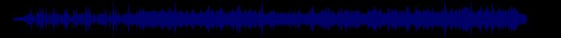waveform of track #67658