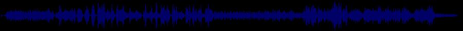 waveform of track #67676