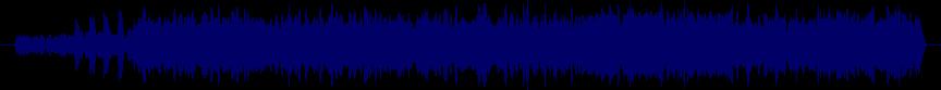waveform of track #67682