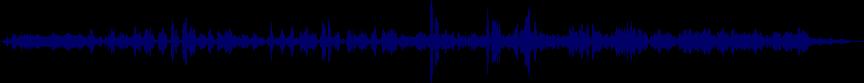 waveform of track #67685