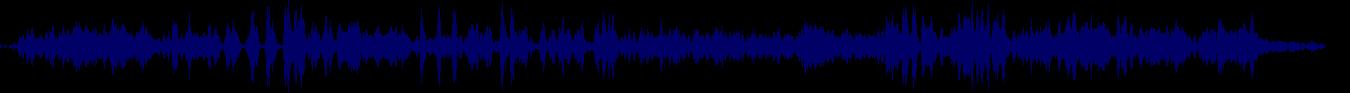 waveform of track #67694