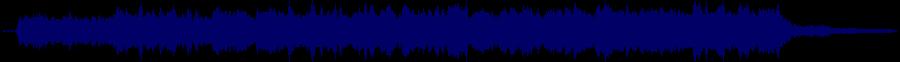 waveform of track #67701