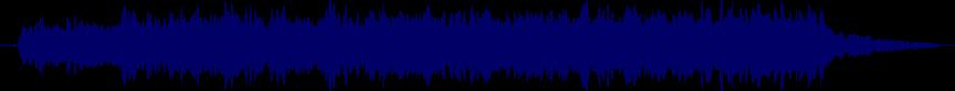 waveform of track #67703