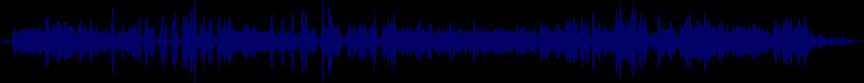 waveform of track #67721