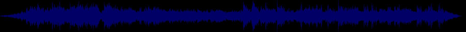 waveform of track #67728