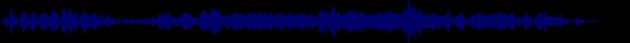 waveform of track #67731
