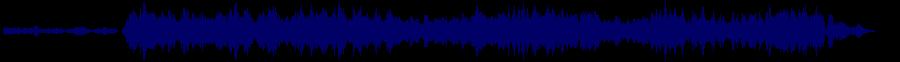 waveform of track #67735