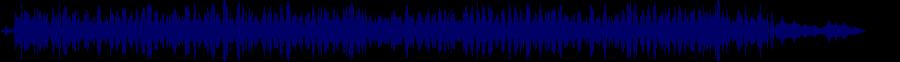 waveform of track #67777