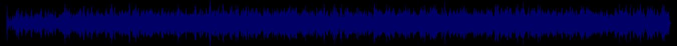 waveform of track #67785