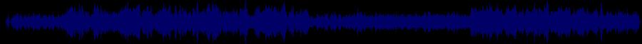 waveform of track #67789