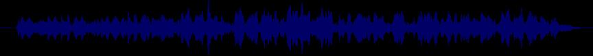 waveform of track #67808