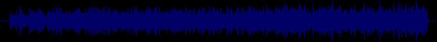 waveform of track #67815