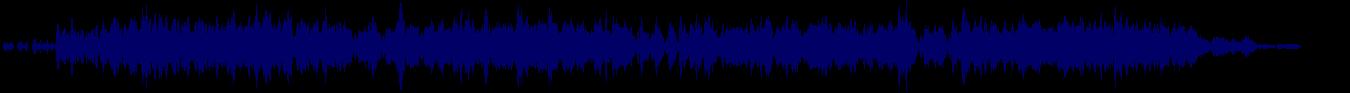 waveform of track #67822