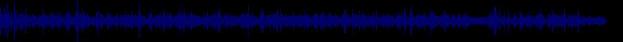 waveform of track #67832