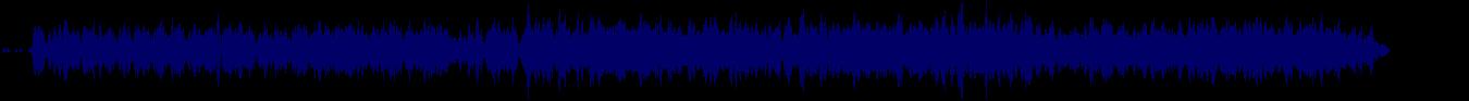 waveform of track #67842