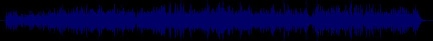 waveform of track #67853