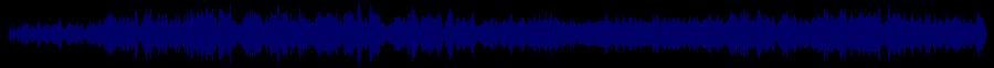 waveform of track #67857
