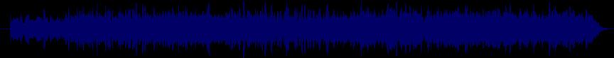 waveform of track #67863