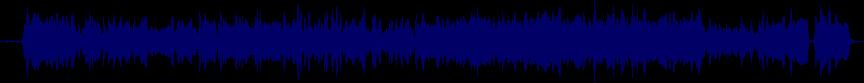 waveform of track #67867