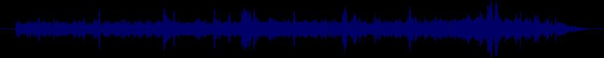 waveform of track #67870