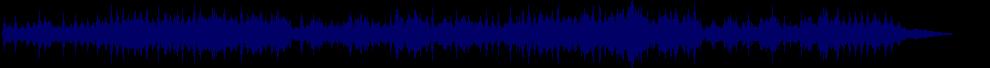 waveform of track #67871