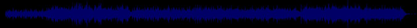 waveform of track #67874
