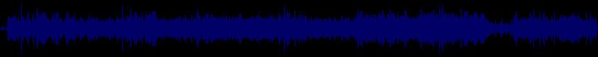 waveform of track #67878